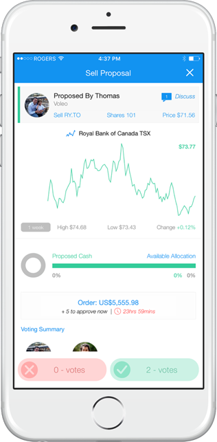 Voleo Encourages Investing With Innovative Mobile App Equities